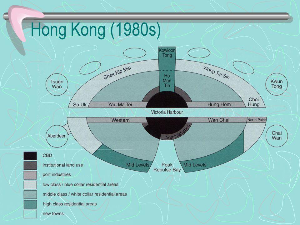 Hong Kong (1980s)