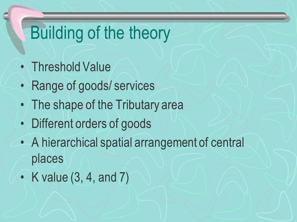 Building of the theory Threshold Value Range of goods/ services The shape of the Tributary area Different orders of goods A hierarchical spatial arran