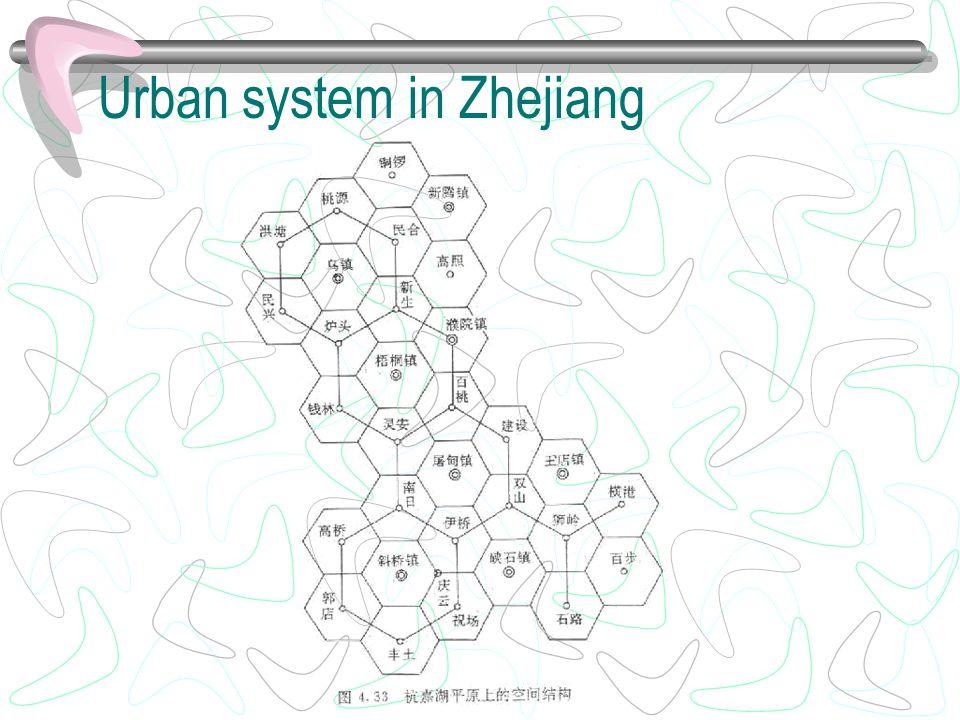 Urban system in Zhejiang