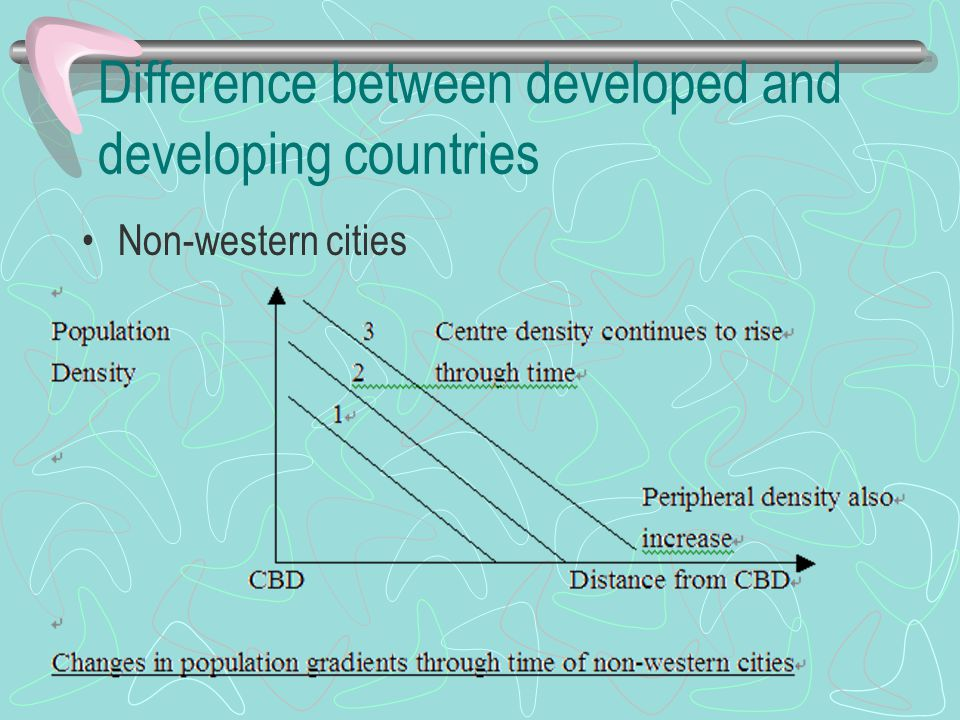 Non-western cities Difference between developed and developing countries