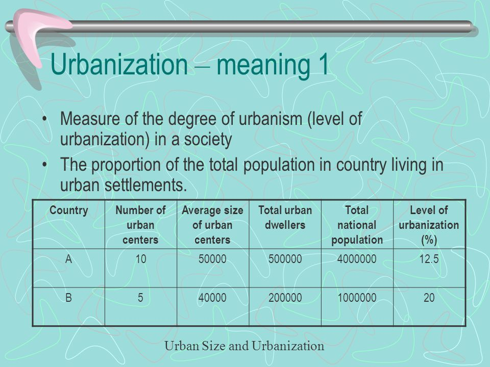 Causes of urbanization – Developing Countries Rural Economic Collapse Push factors are more important than pull factors Hope for improvement is a key force (dream) Push Pull