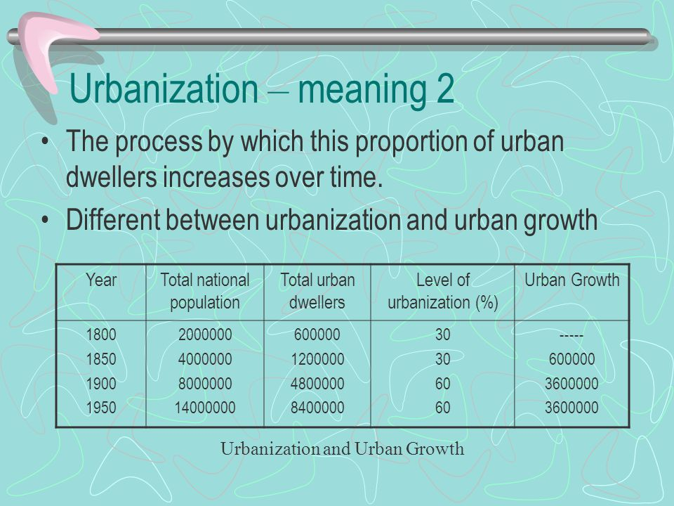 Causes of urbanization An Efficient Agricultural System –makes surplus quantity of food possible to sustain the urban population Invention of power-driven machinery –The industrial revolution Factories development –concentration of production into bigger factories requiring large number of workers The development of Trade and Services –employment in the service, or tertiary sector of the labour force has been an important factor in the growth of cities