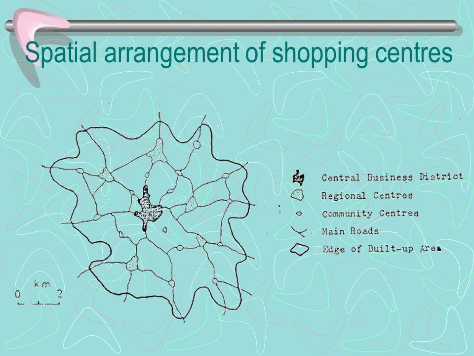 Spatial arrangement of shopping centres