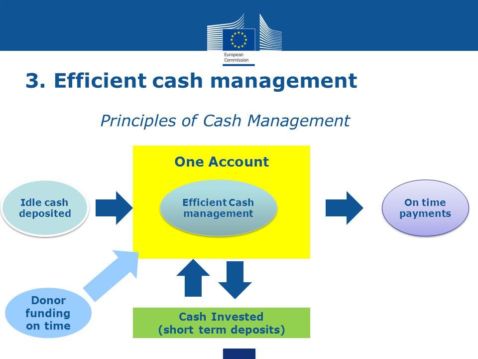 3. Efficient cash management One Account Efficient Cash management On time payments Idle cash deposited Cash Invested (short term deposits) Principles