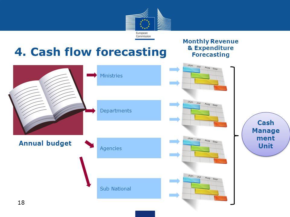 4. Cash flow forecasting 18 Annual budget Ministries Departments Agencies Sub National Monthly Revenue & Expenditure Forecasting Cash Manage ment Unit