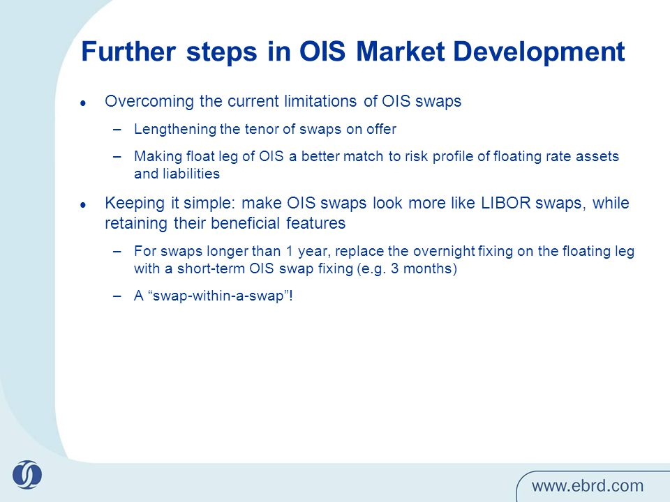 Further steps in OIS Market Development Overcoming the current limitations of OIS swaps –Lengthening the tenor of swaps on offer –Making float leg of OIS a better match to risk profile of floating rate assets and liabilities Keeping it simple: make OIS swaps look more like LIBOR swaps, while retaining their beneficial features –For swaps longer than 1 year, replace the overnight fixing on the floating leg with a short-term OIS swap fixing (e.g.