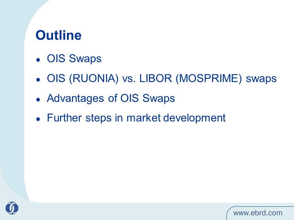 Outline OIS Swaps OIS (RUONIA) vs.