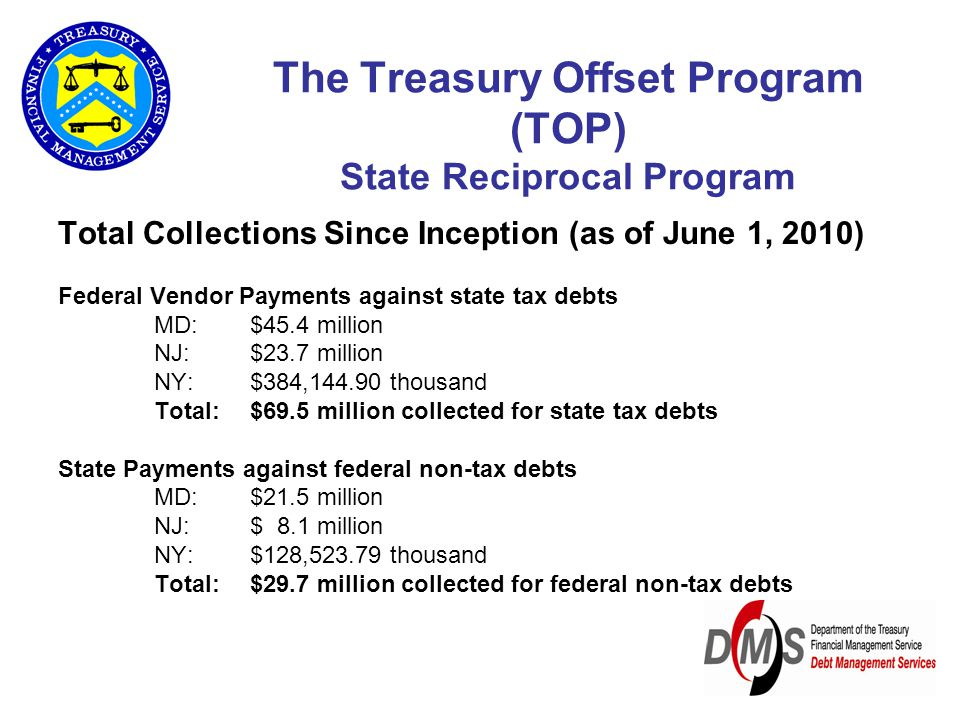 The Treasury Offset Program (TOP) State Reciprocal Program Total Collections Since Inception (as of June 1, 2010) Federal Vendor Payments against stat