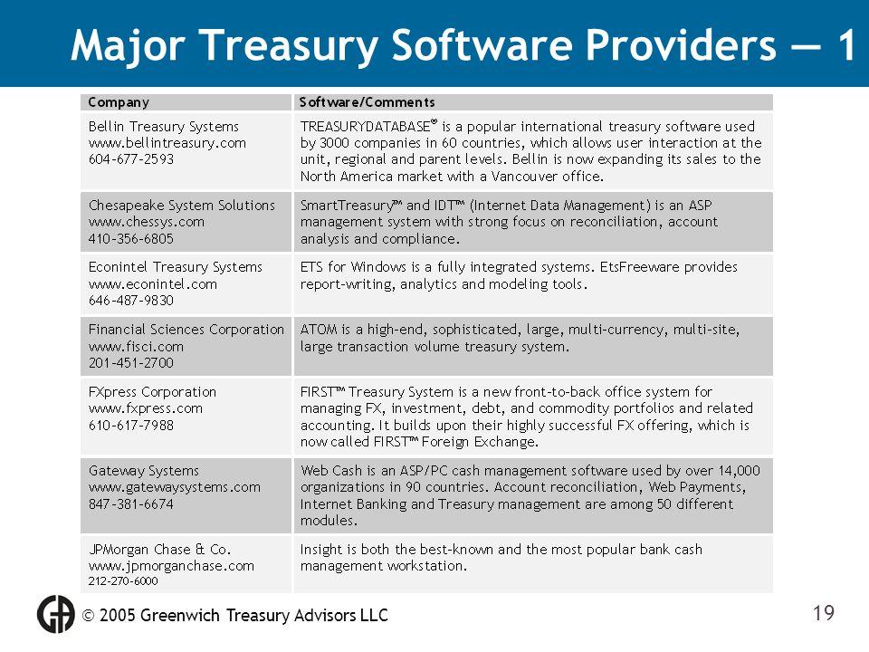  2005 Greenwich Treasury Advisors LLC 19 Major Treasury Software Providers — 1