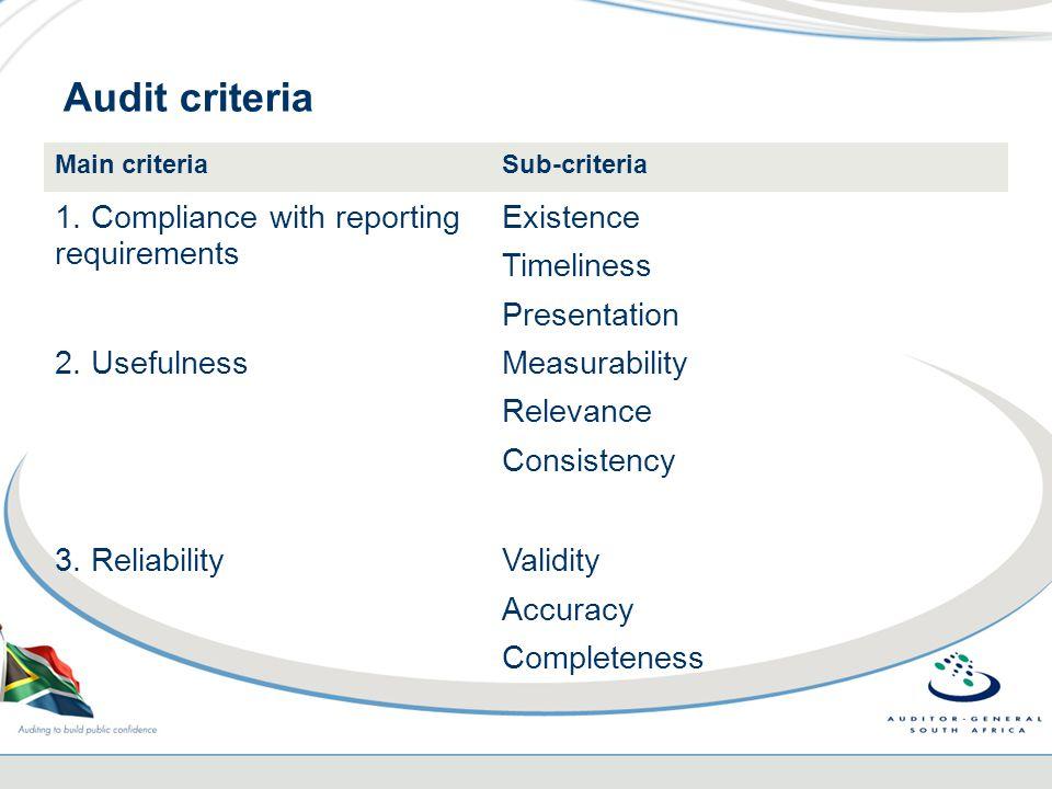 Audit criteria Main criteriaSub-criteria 1.