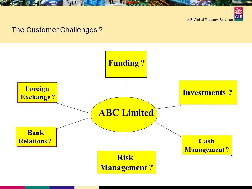 AIB Global Treasury Services The Customer Challenges .