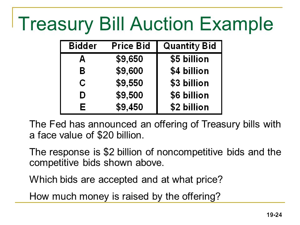19-24 Treasury Bill Auction Example The Fed has announced an offering of Treasury bills with a face value of $20 billion.
