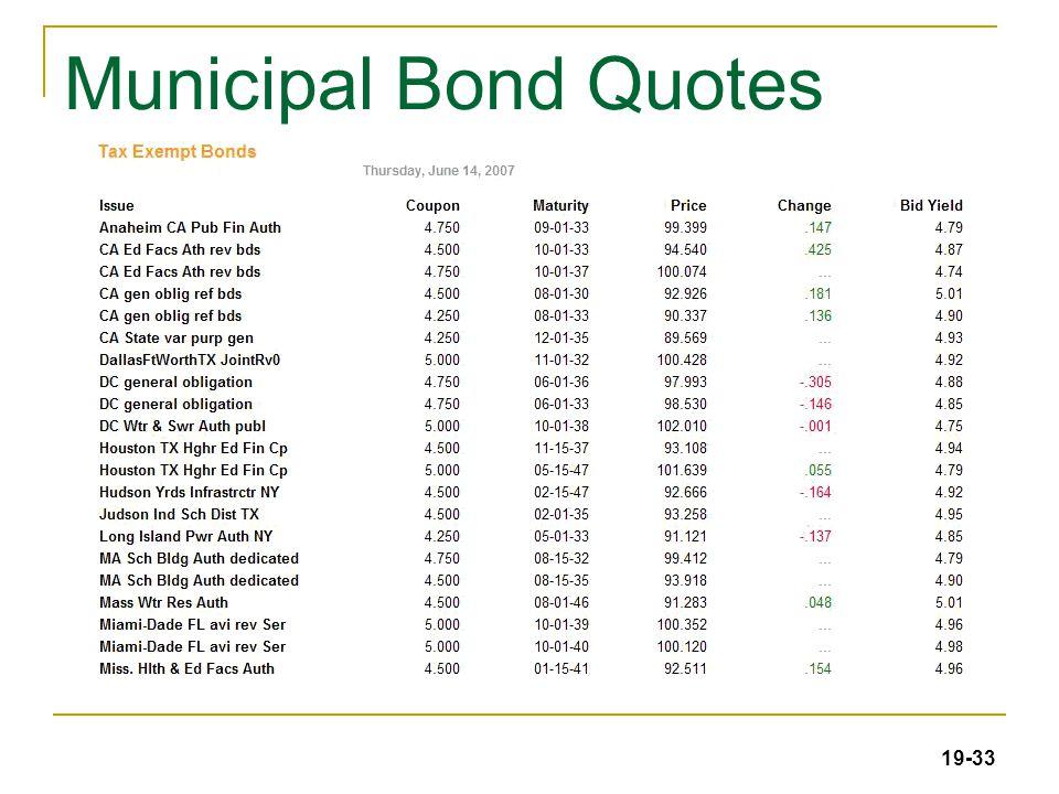 19-33 Municipal Bond Quotes