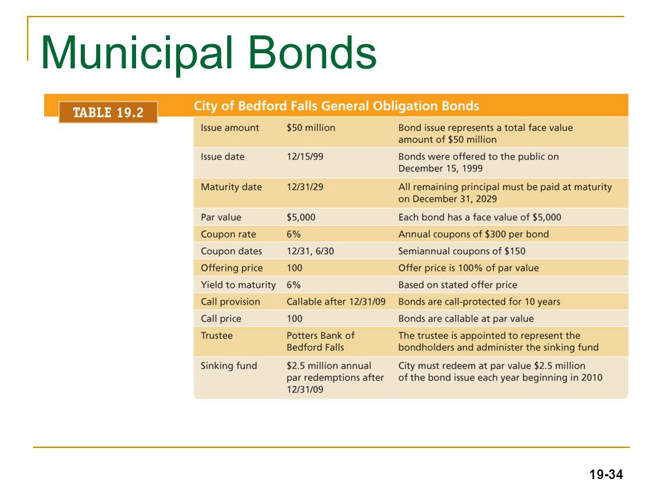 19-34 Municipal Bonds