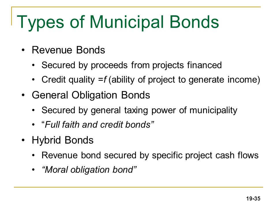 19-35 Types of Municipal Bonds Revenue Bonds Secured by proceeds from projects financed Credit quality =f (ability of project to generate income) General Obligation Bonds Secured by general taxing power of municipality Full faith and credit bonds Hybrid Bonds Revenue bond secured by specific project cash flows Moral obligation bond