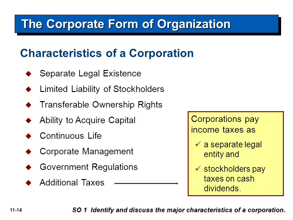 11-14  Separate Legal Existence  Limited Liability of Stockholders  Transferable Ownership Rights  Ability to Acquire Capital  Continuous Life 