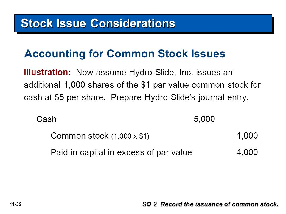 11-32 Cash5,000 Common stock (1,000 x $1) 1,000 Paid-in capital in excess of par value 4,000 SO 2 Record the issuance of common stock.