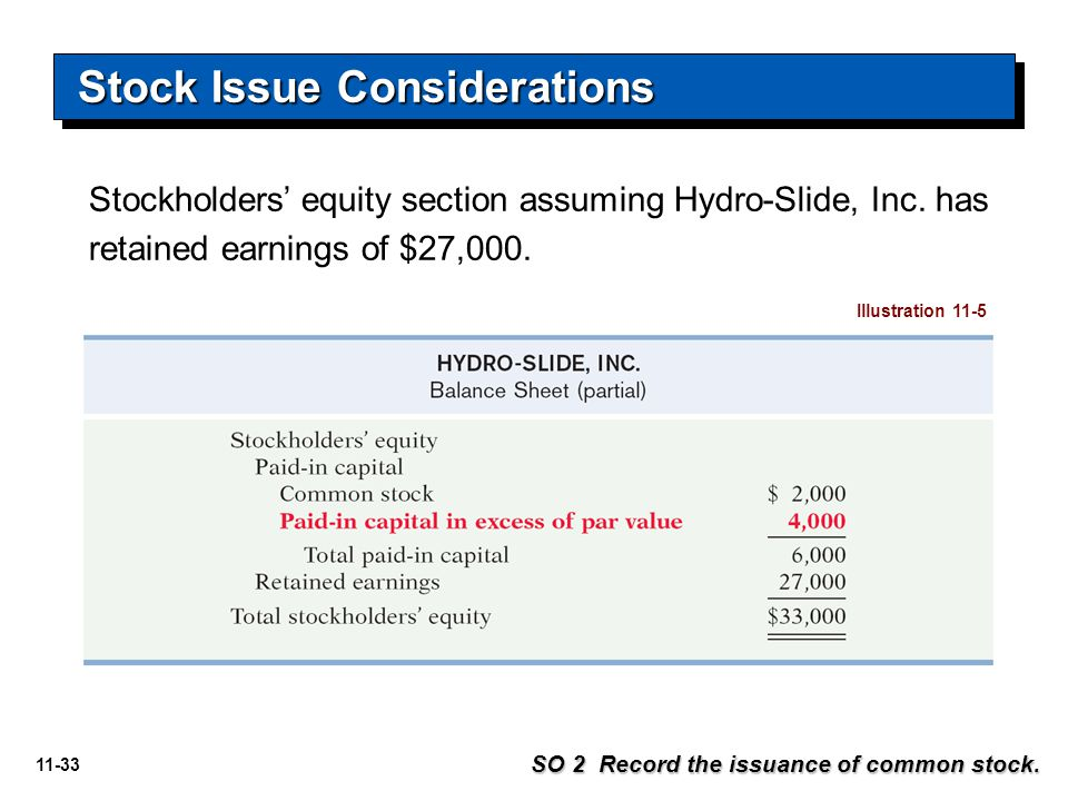 11-33 SO 2 Record the issuance of common stock. Illustration 11-5 Stock Issue Considerations Stockholders' equity section assuming Hydro-Slide, Inc. h