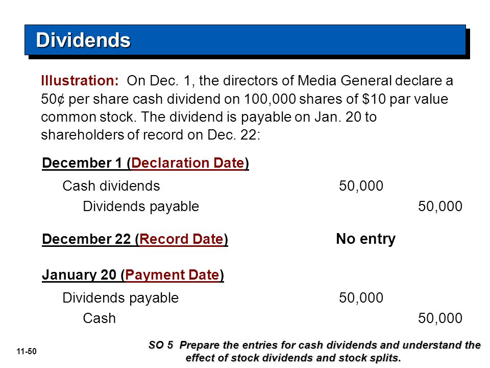 11-50 Illustration: On Dec. 1, the directors of Media General declare a 50¢ per share cash dividend on 100,000 shares of $10 par value common stock. T