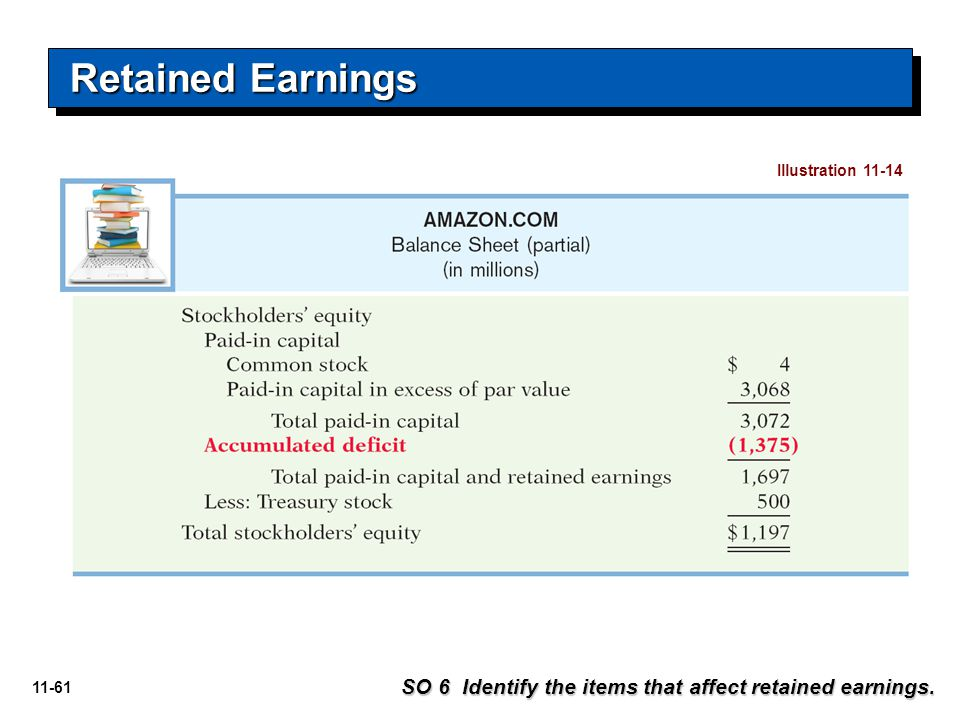 11-61 Retained Earnings SO 6 Identify the items that affect retained earnings. Illustration 11-14