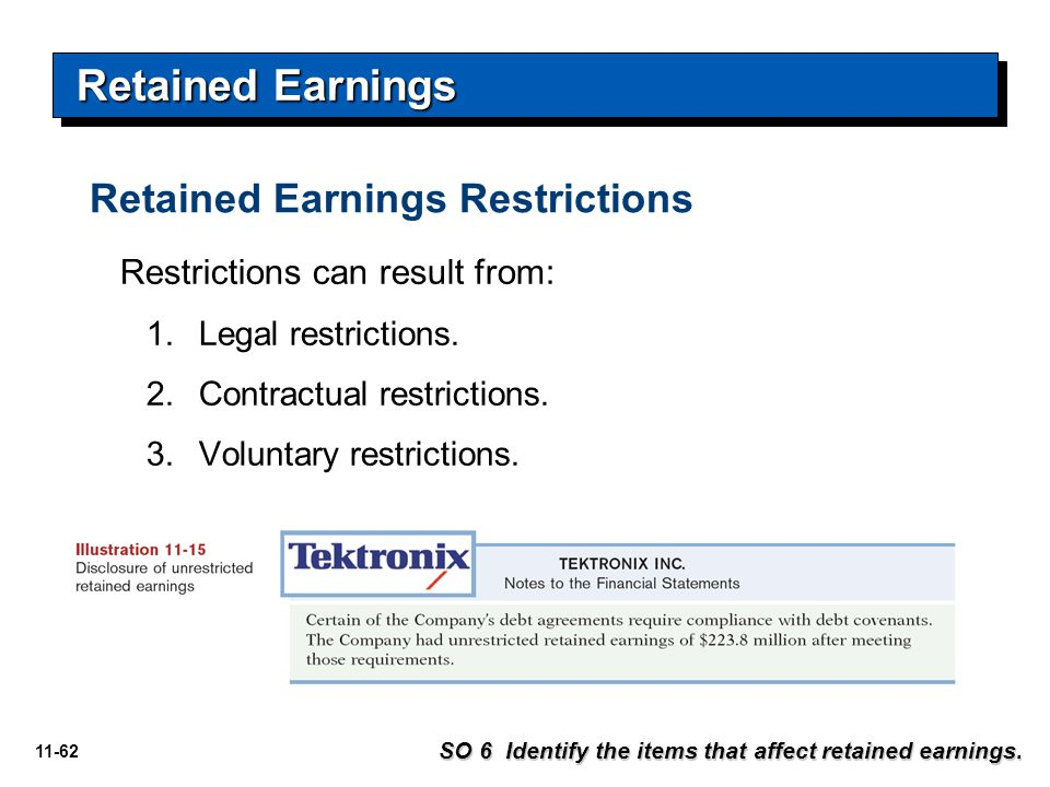 11-62 Restrictions can result from: 1. 1.Legal restrictions. 2. 2.Contractual restrictions. 3. 3.Voluntary restrictions. Retained Earnings Restriction