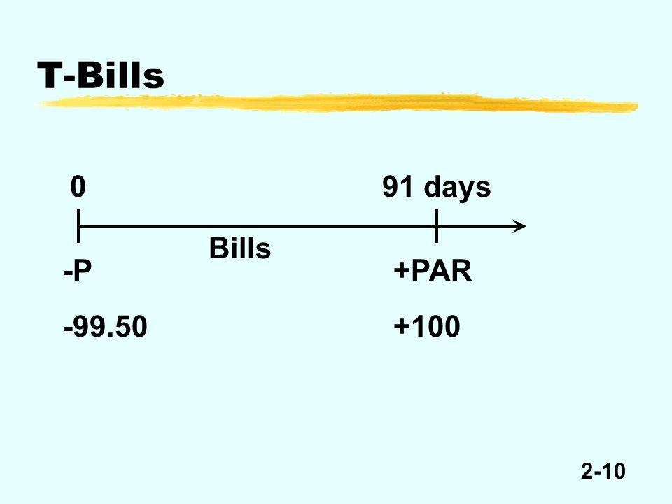 2-10 91 days -P+PAR -99.50+100 0 Bills T-Bills