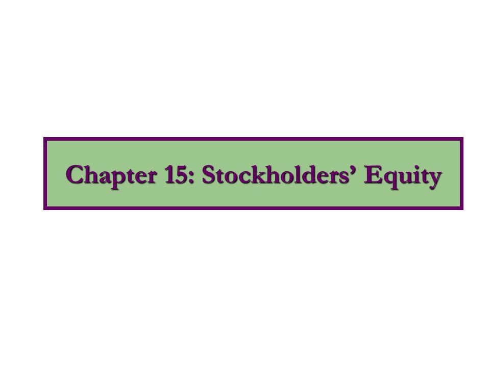 1.Cash dividends 2.Property dividends 3.Stock dividends 4.Liquidating dividends Types of Dividends