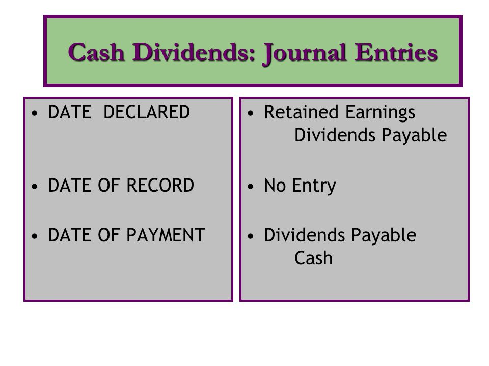 DATE DECLARED DATE OF RECORD DATE OF PAYMENT Retained Earnings Dividends Payable No Entry Dividends Payable Cash Cash Dividends: Journal Entries