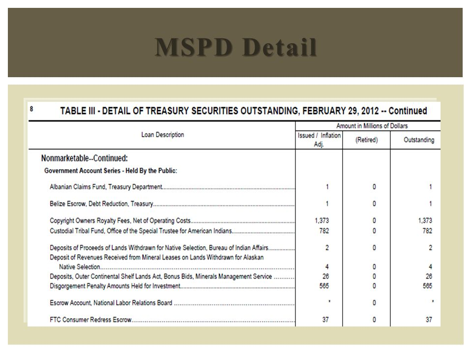 Monthly Statement of the Public Debt (MSPD) http://www.treasurydirect.gov/govt/reports/pd/mspd/mspd.htm