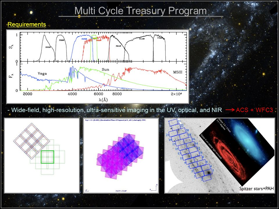 Multi Cycle Treasury Program Requirements - Wide-field, high-resolution, ultra-sensitive imaging in the UV, optical, and NIR ACS + WFC3