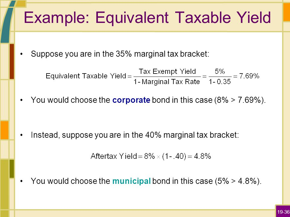 19-36 Example: Equivalent Taxable Yield Suppose you are in the 35% marginal tax bracket: You would choose the corporate bond in this case (8% > 7.69%)