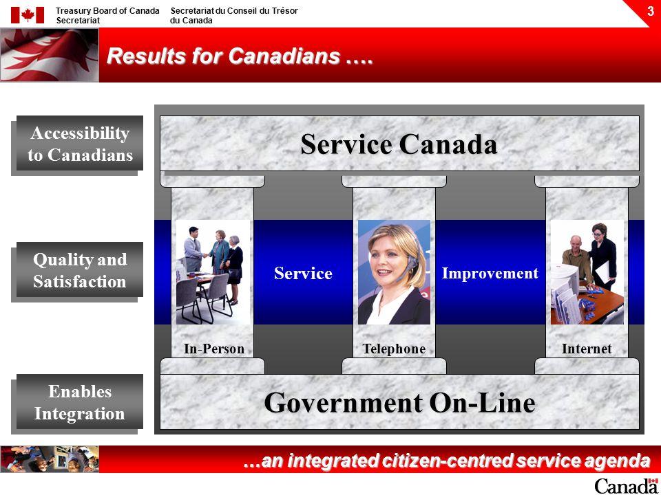 Treasury Board of Canada Secretariat Secretariat du Conseil du Trésor du Canada 3 Results for Canadians ….