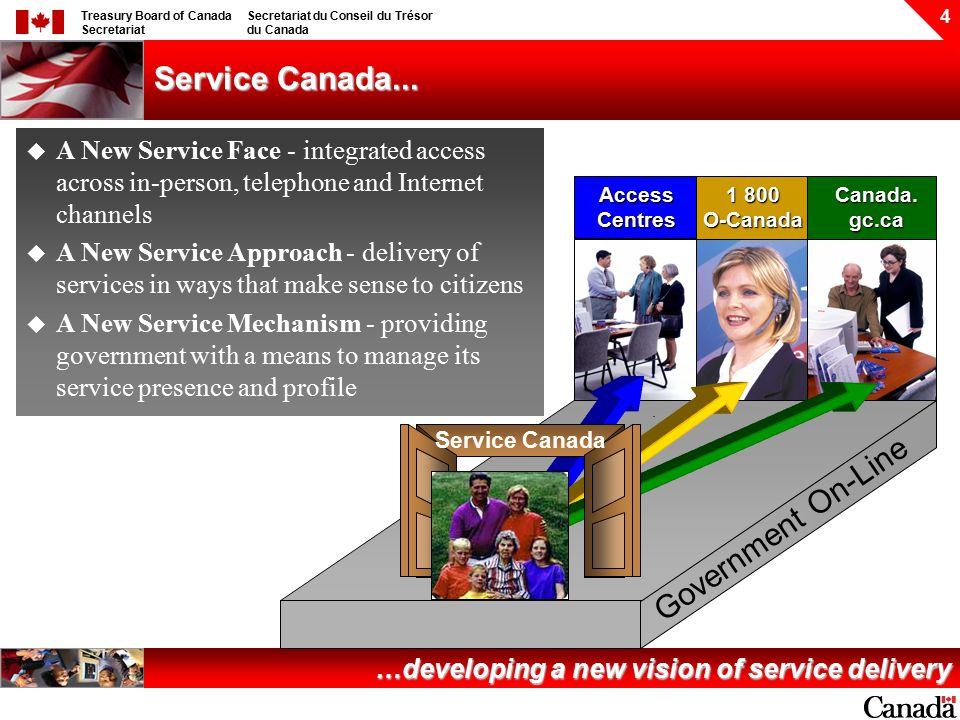 Treasury Board of Canada Secretariat Secretariat du Conseil du Trésor du Canada 4 Service Canada...