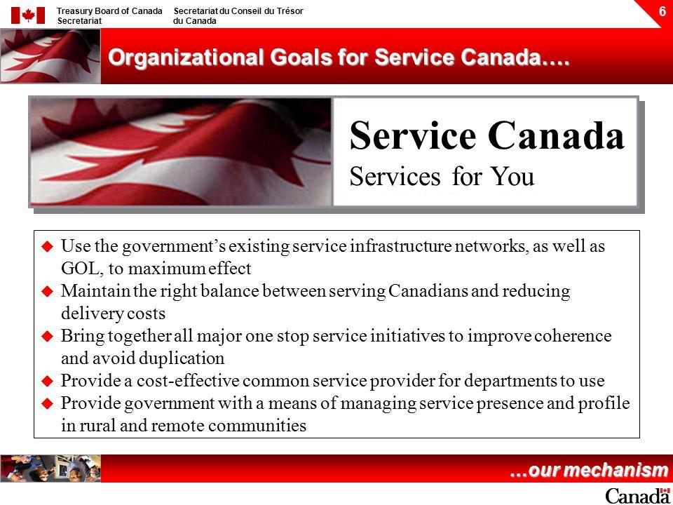Treasury Board of Canada Secretariat Secretariat du Conseil du Trésor du Canada 6 Organizational Goals for Service Canada….