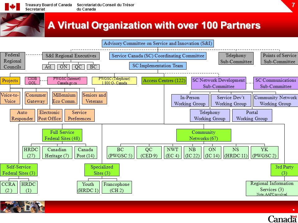 Treasury Board of Canada Secretariat Secretariat du Conseil du Trésor du Canada 7 A Virtual Organization with over 100 Partners.