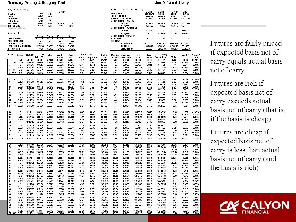 Futures are fairly priced if expected basis net of carry equals actual basis net of carry Futures are rich if expected basis net of carry exceeds actual basis net of carry (that is, if the basis is cheap) Futures are cheap if expected basis net of carry is less than actual basis net of carry (and the basis is rich)
