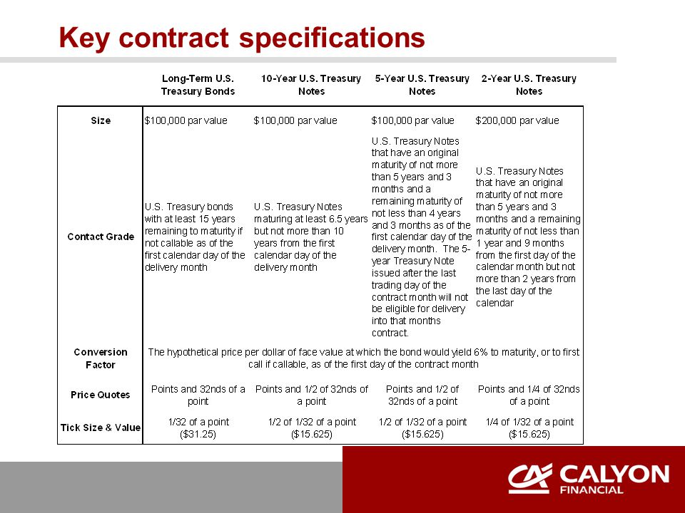 Key contract specifications