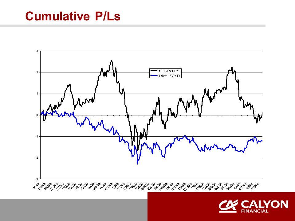 Cumulative P/Ls