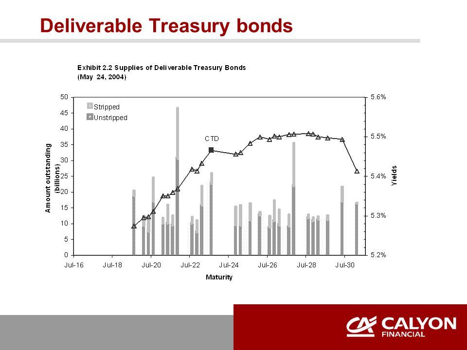 Deliverable Treasury bonds