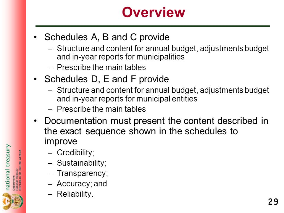 29 Overview Schedules A, B and C provide –Structure and content for annual budget, adjustments budget and in-year reports for municipalities –Prescrib