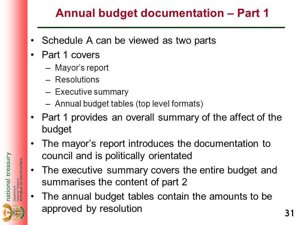 31 Annual budget documentation – Part 1 Schedule A can be viewed as two parts Part 1 covers –Mayor's report –Resolutions –Executive summary –Annual bu
