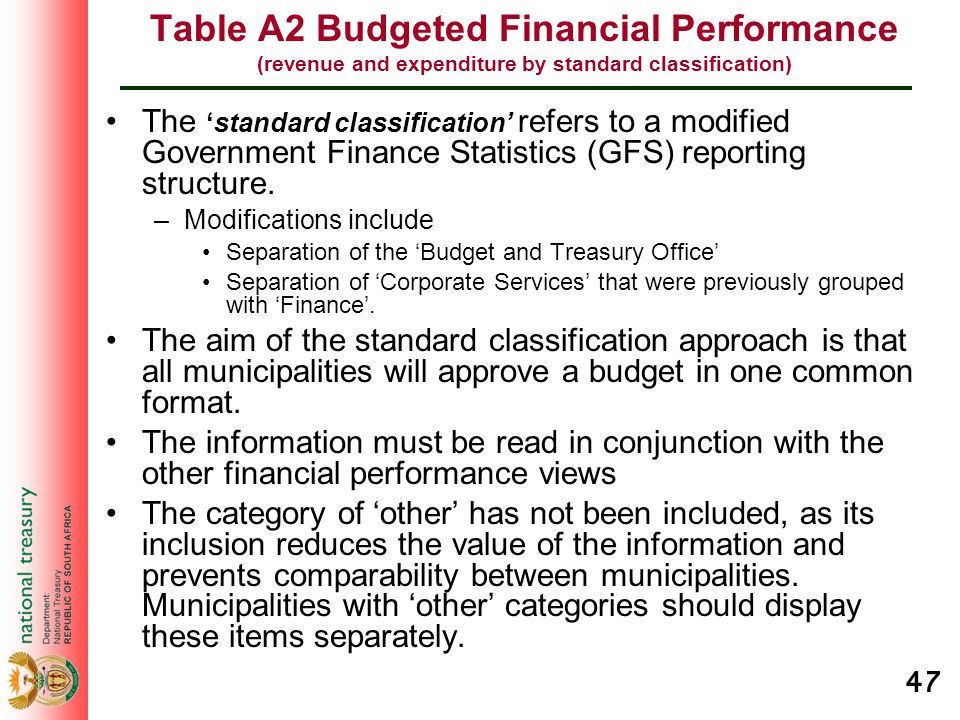 47 Table A2 Budgeted Financial Performance (revenue and expenditure by standard classification) The 'standard classification' refers to a modified Gov