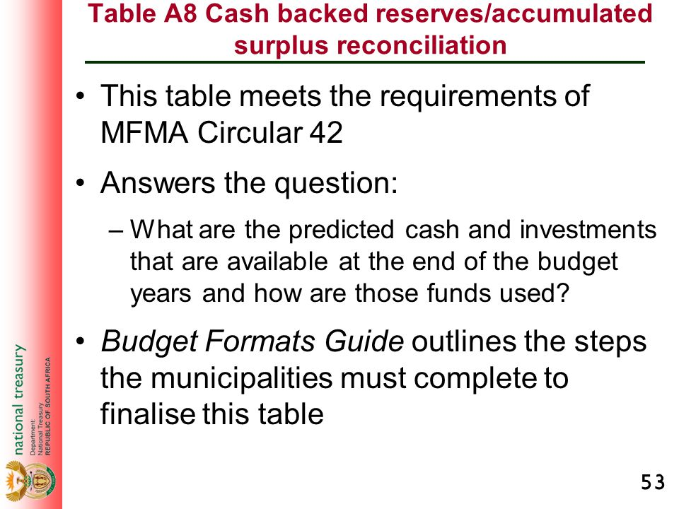 53 Table A8 Cash backed reserves/accumulated surplus reconciliation This table meets the requirements of MFMA Circular 42 Answers the question: –What