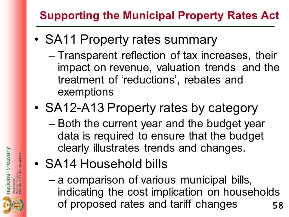 58 Supporting the Municipal Property Rates Act SA11 Property rates summary –Transparent reflection of tax increases, their impact on revenue, valuatio