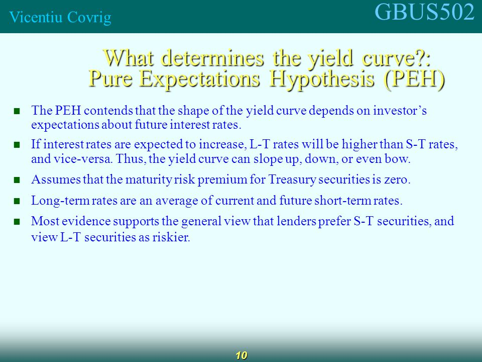 GBUS502 Vicentiu Covrig 10 What determines the yield curve : Pure Expectations Hypothesis (PEH) The PEH contends that the shape of the yield curve depends on investor's expectations about future interest rates.
