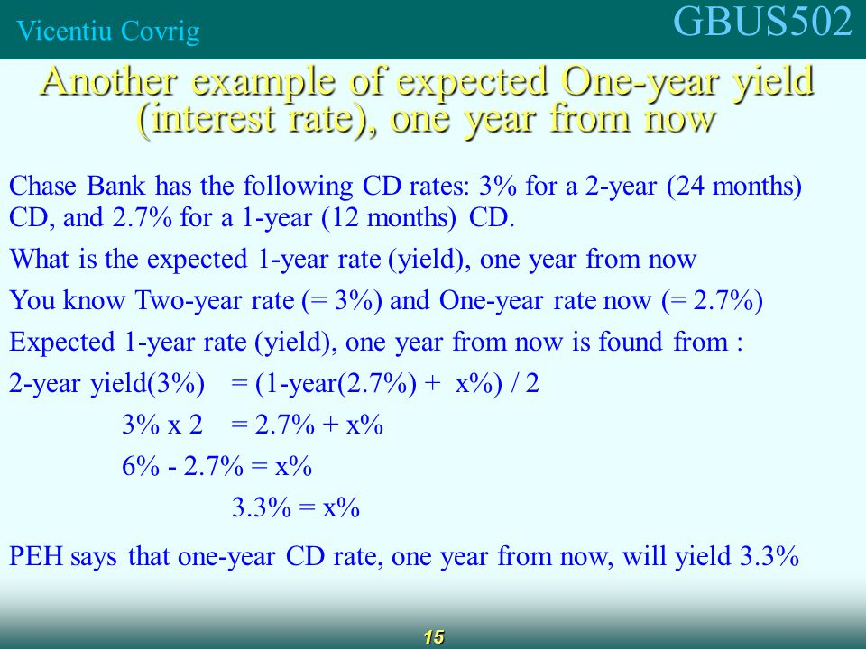 GBUS502 Vicentiu Covrig 15 Another example of expected One-year yield (interest rate), one year from now Chase Bank has the following CD rates: 3% for a 2-year (24 months) CD, and 2.7% for a 1-year (12 months) CD.