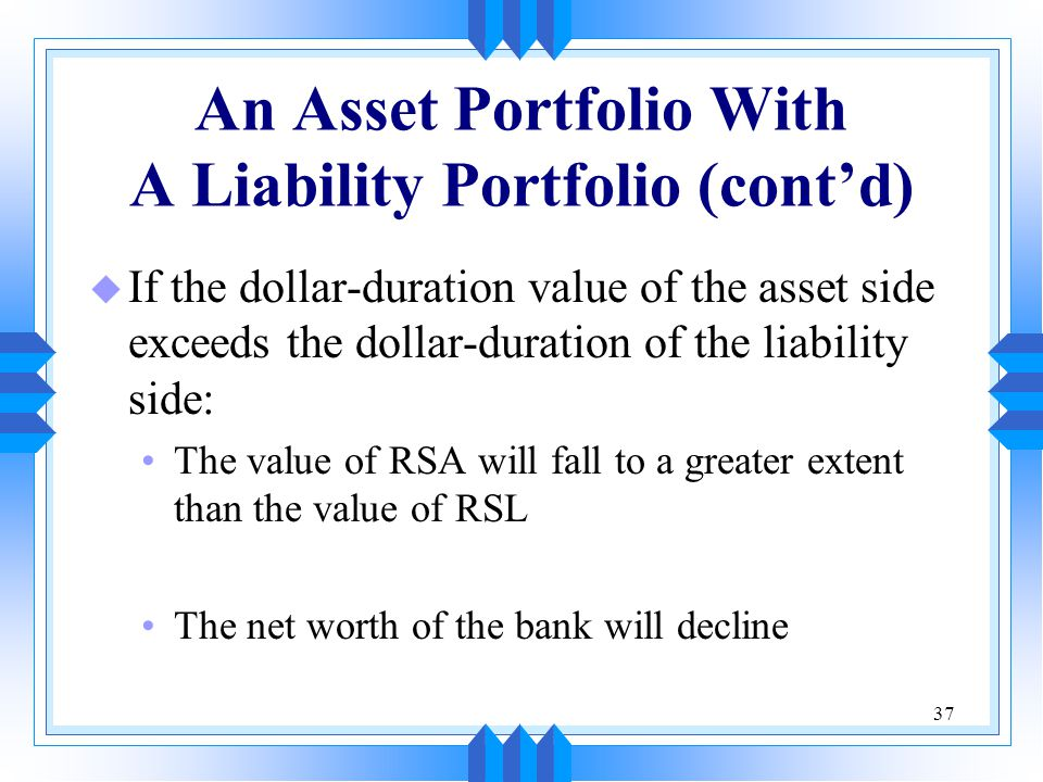 37 An Asset Portfolio With A Liability Portfolio (cont'd) u If the dollar-duration value of the asset side exceeds the dollar-duration of the liability side: The value of RSA will fall to a greater extent than the value of RSL The net worth of the bank will decline