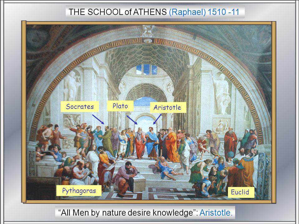 Slide 2: This menu Slide 3: The School of Athens Slides 4 and 5: Discover the Theorem.