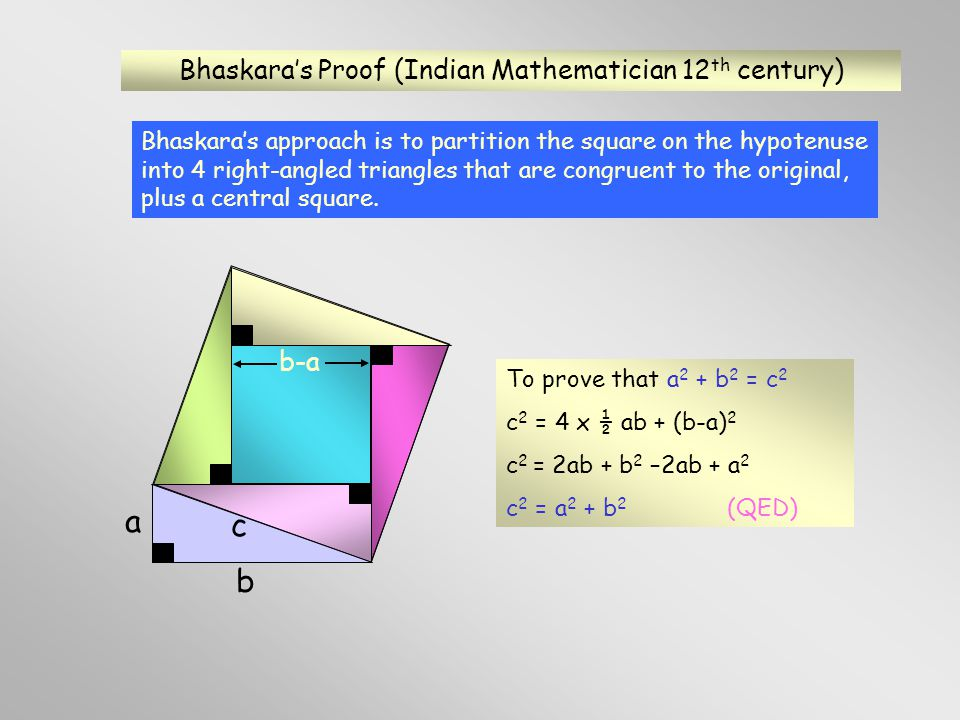 We first need to show that the shape in the middle is a square. The sides are equal in length since each is the hypotenuse of congruent triangles. The