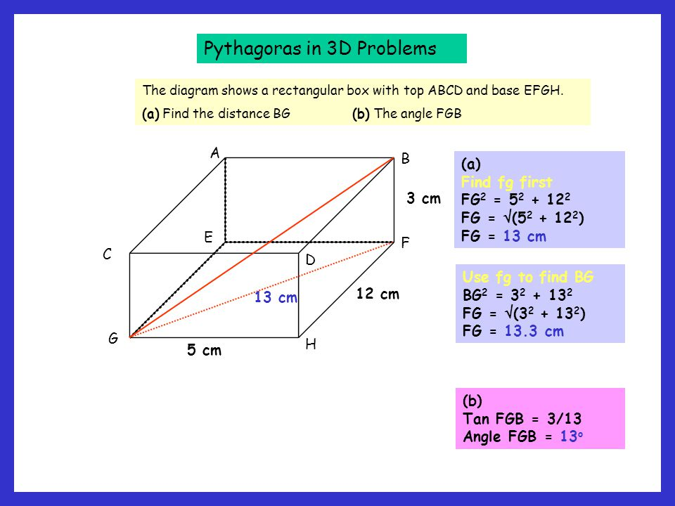 Perigal's Dissection The Theorem of Pythagoras: A Visual Demonstration In a right-angled triangle, the square on the hypotenuse is equal to the sum of the squares on the other two sides.